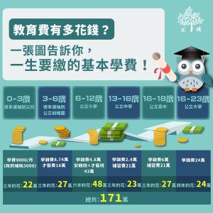【有車不怕繳不出學費】一張圖告訴你一生要繳多少學費!
